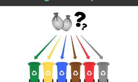 Le trie sélectif des déchets : Le guide complet