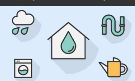 Comparatif 2019 – Meilleurs Récupérateurs d'eau de pluie (Test et Avis)