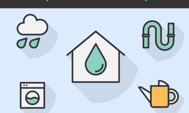 9 Meilleurs Récupérateurs d'eau de pluie (Test et Avis) – Comparatif 2019