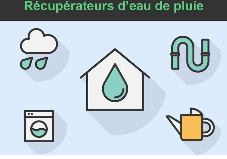 9 Meilleurs Récupérateurs D Eau De Pluie Comparatif 2019