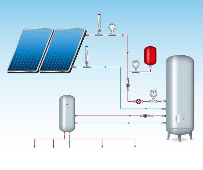 système complémentaire de chauffage